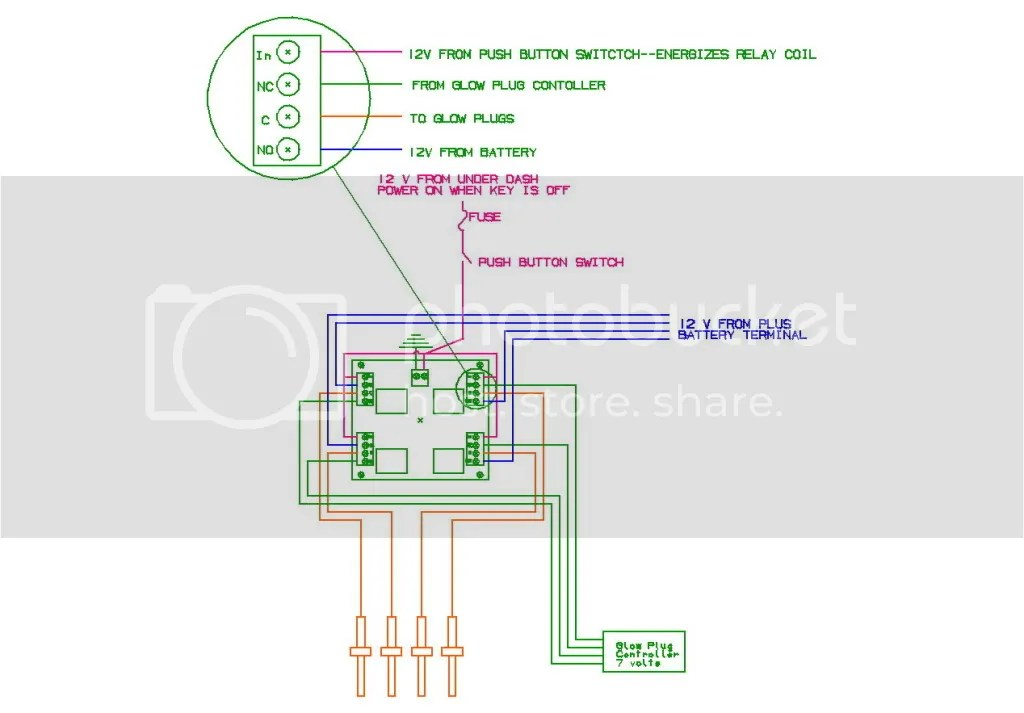 glow plug controller wiring diagram bmw e30 325i ecu override system tdiclub forums and here is the wire