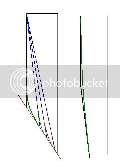 Convex Line : convex, Ideal, Geometry, Convex, Edges, BladeForums.com
