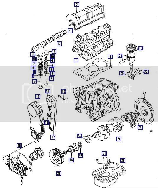 Pics of engine internals