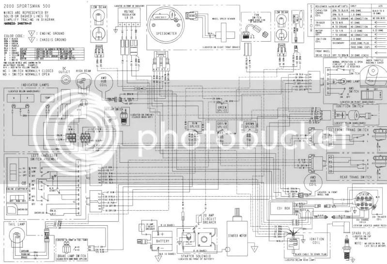 1998 polaris 6x6 wiring diagram john deere gator 6x4