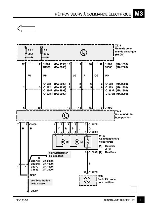 land rover schema cablage concentrateur