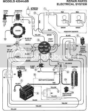 Need help understanding my wiring diagram