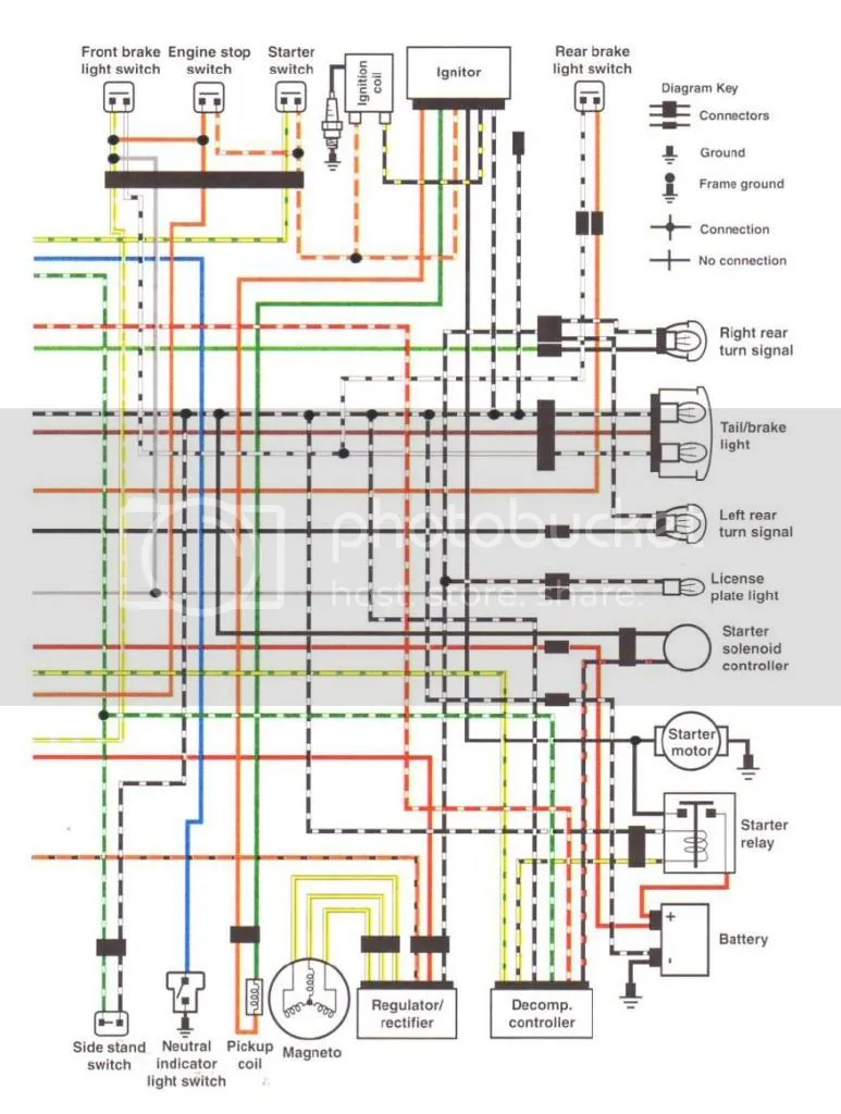 Honda Rebel 250 Wiring Diagram In Addition Honda Rebel Wiring Diagram