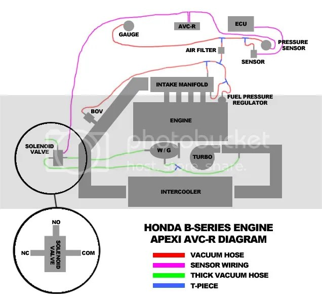 external wastegate diagram rv battery isolator wiring apexi avcr help install honda tech forum discussion