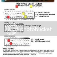 Vtec Wiring Diagram Ecu Ge Oven Element B16 19 Stromoeko De Pressure Valve Problem Tech Help Nzhondas Com Rh Pinout
