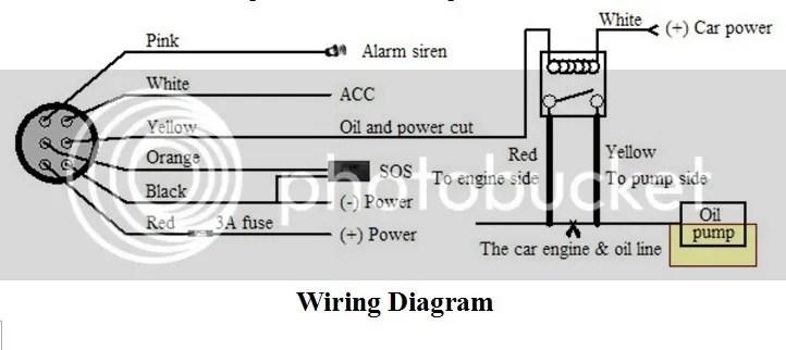 Fleetmatics Wiring Diagram Fleetwood Mobile Home Wiring
