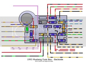 Fuse box diagram for 93 Mustang  Vintage Mustang Forums