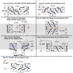Club Car Golf Cart Wiring Diagram For Batteries 2006 Chevy 1500 Stereo Battery Diagrams Schematic With 12 Volt 48v Data 2004