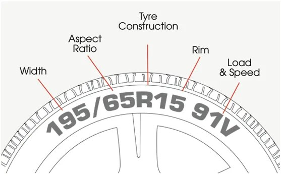 Understanding Tyre Load Ratings