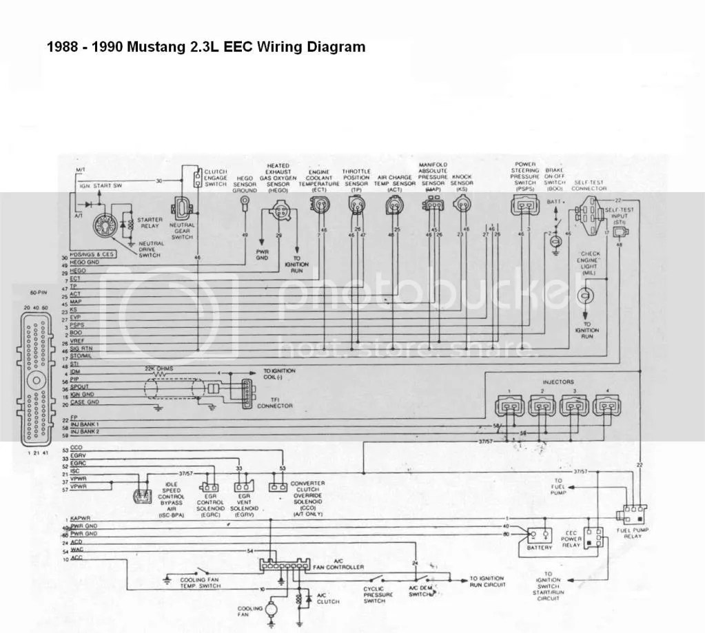 88 Mustang Turn Signal Wiring Diagram, 88, Free Engine