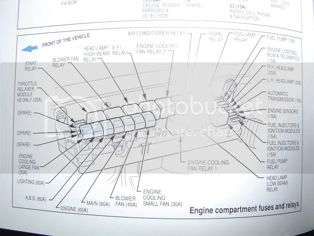 Module Wiring Diagram Free Image Wiring Diagram Engine Schematic