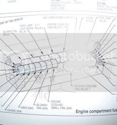 au ford fuse box diagram wiring diagram technicfuse box au ford falcon wiring libraryneed vy seriesii [ 1024 x 768 Pixel ]