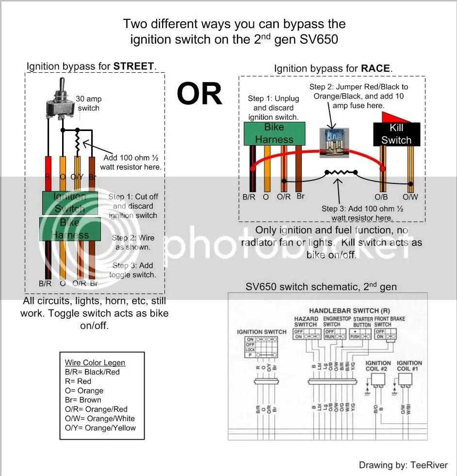 medium resolution of 1st gen sv650 wiring diagram wiring library gravely wiring diagrams 1st gen sv650 wiring diagram