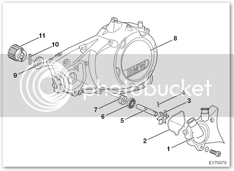 BMW 650 CS (Scarver) αλλαγή φλάτζας τρόμπας νερού