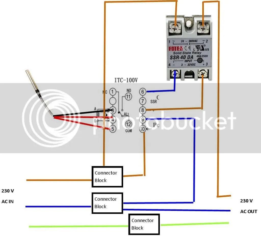 rex c100 pid wiring diagram machine repair manual E300 Wiring Diagram