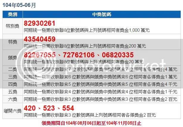 統一發票中獎號碼 104 年 03-04 月 – 中文化天地網