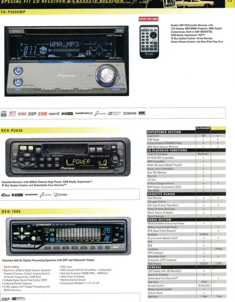 Pioneer Premier Car Stereo : pioneer, premier, stereo, Cassette, Vehicle, Opinions?, Tapeheads, Tape,, Audio, Music, Forums