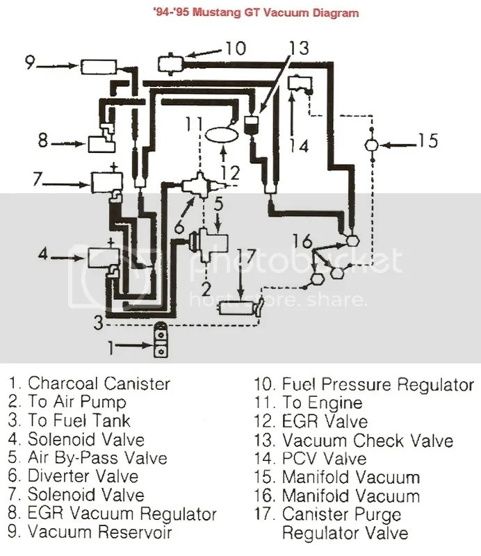 1994 Ford Lightning Wiring Diagrams • Wiring Diagram For Free