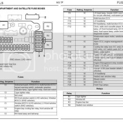 Mg Tf Wiring Diagram Bazooka Bass Tube Cigarette Lighter Not Working :( - Mg-rover.org Forums