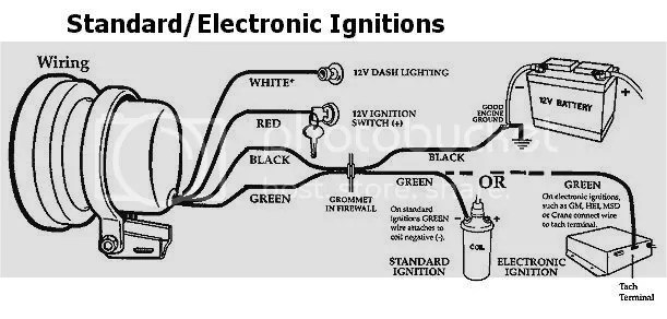 Tachwiring auto gauge tach wiring diagram efcaviation com wiring diagram for auto gauge tachometer at beritabola.co