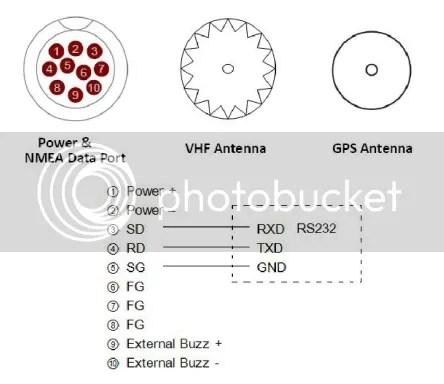 Matsutec HP-33A AIS Transponder