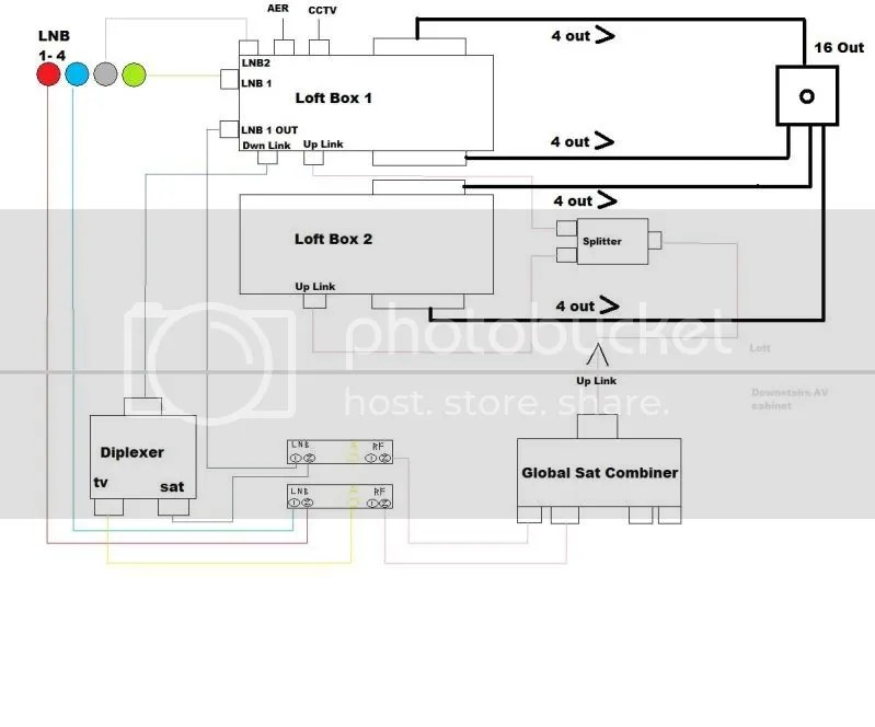 Loft box wiring diagram — Digital Spy