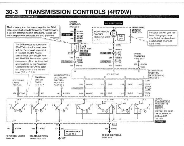96 Ford Ranger Automatic Transmission Diagram Html