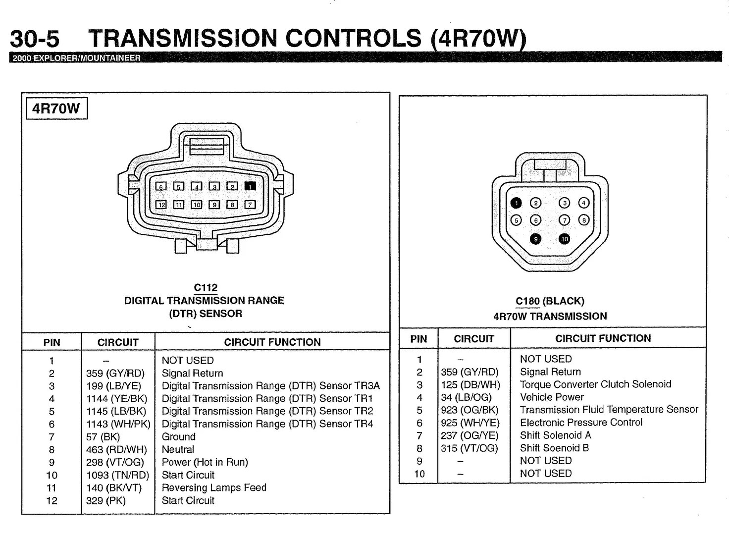 2000 Ford Ranger Transmission Wiring Diagram. Ford. Auto