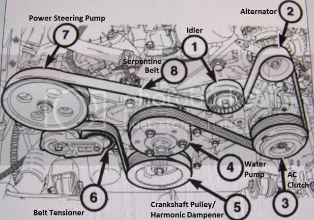 Where Can We Find A Diagram For The Serpentine Belt On A 2006
