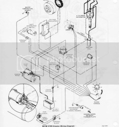 four winns wiring diagram wiring diagram third level bennington wiring diagram four winns 170 wiring diagram [ 792 x 1024 Pixel ]