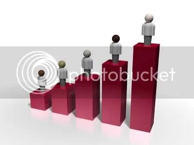 Tổng quan về chế độ đãi ngộ & giữ chân nhân tài