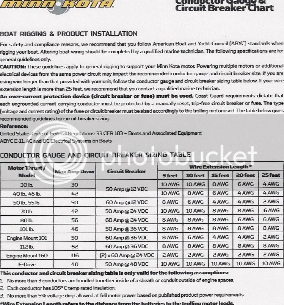 Minn Kota Amp Draw Chart Trolling Motor Wiring Diagram Motorcycle Review And Automotivegarage Org