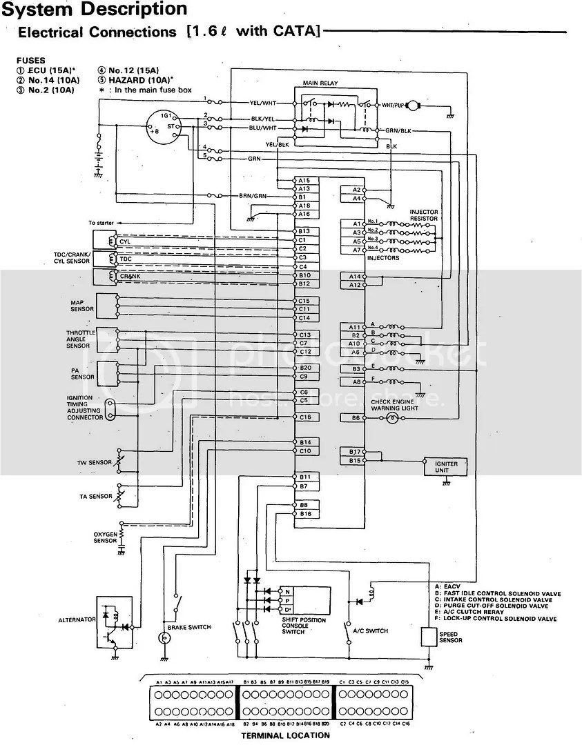 ecu fuse diagram ecu pinout diagram ecu image wiring