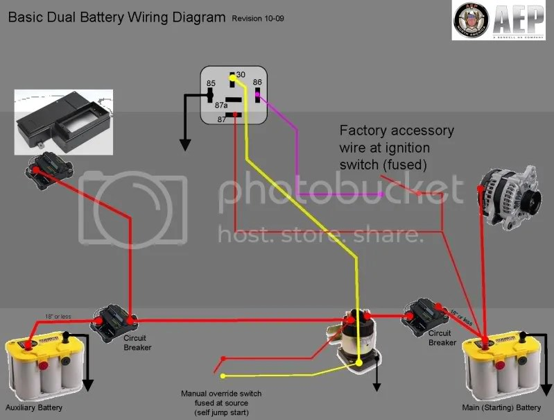 Minor Wiring Diagram In Addition Dual Battery Isolator Wiring Diagram