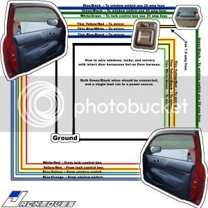 Car Window Motor Schematic  impremedia