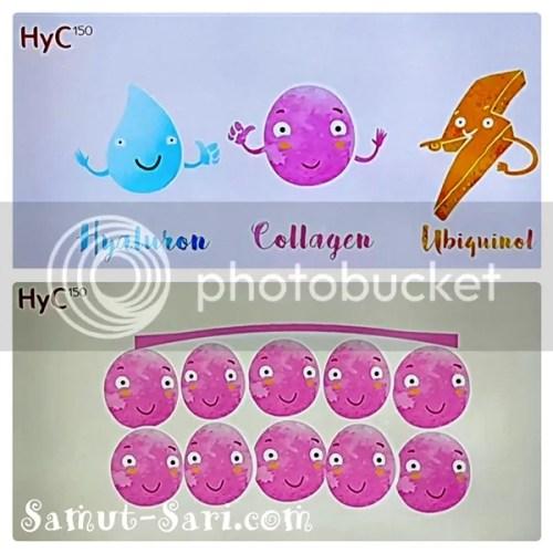 Premium HyC150 Dietary Supplement