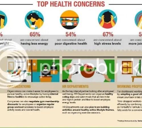 Herbalife Nutrition At Work Survey