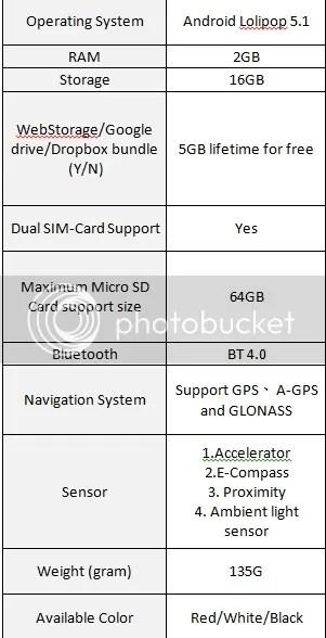 ASUS Zenfone Go Product Specs