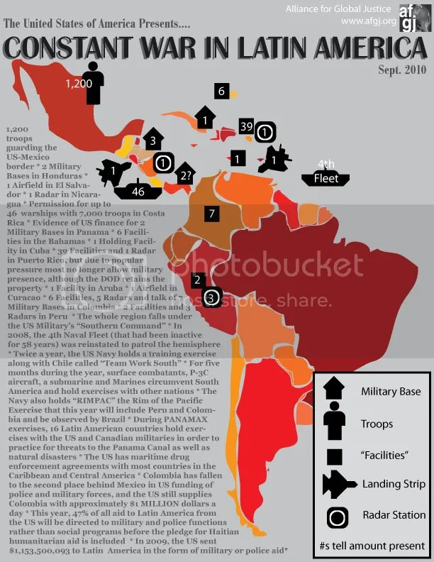 Map of US Military Presence in Latin America 2010