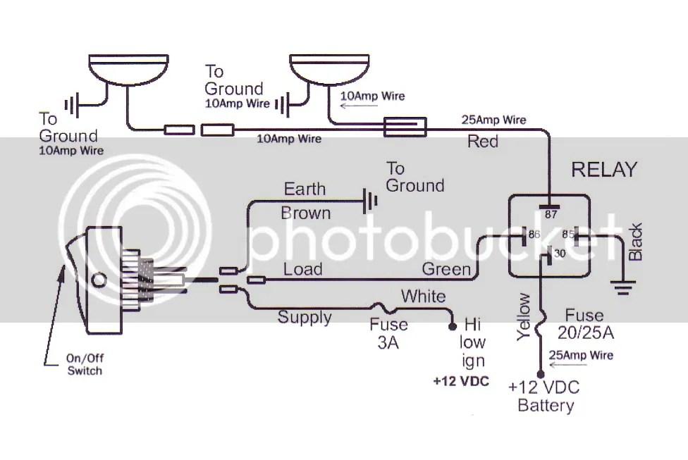 piaa fog lights wiring diagram kia picanto radio wire schematic free picture leadership