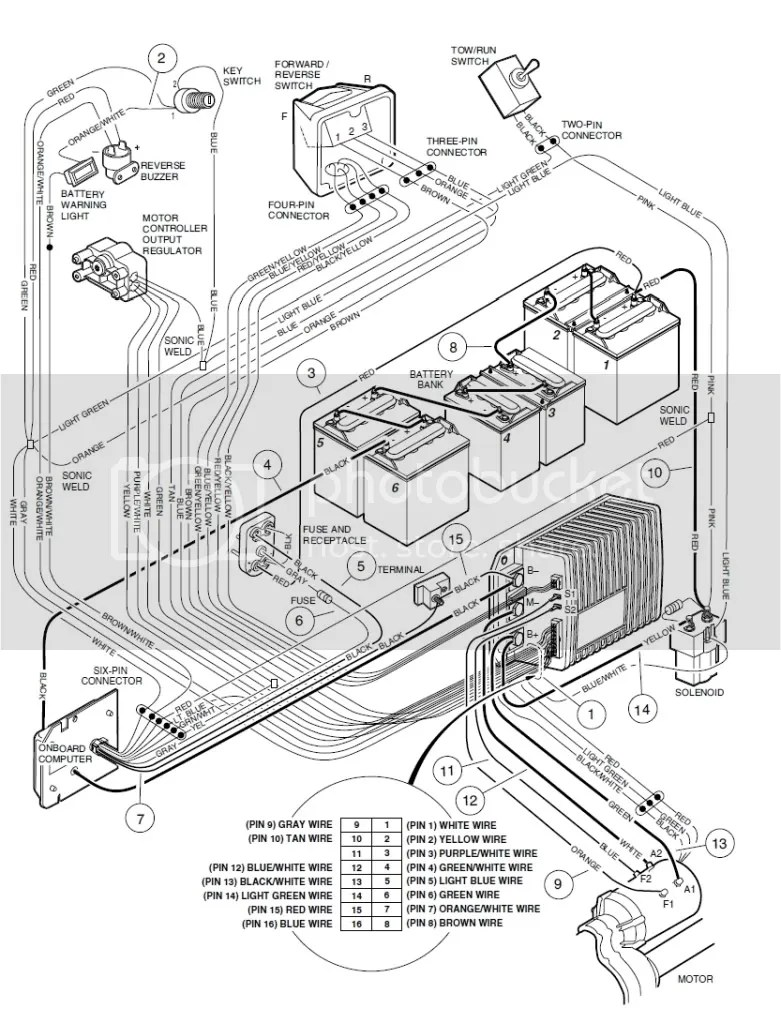famous 36 volt club car wiring diagram
