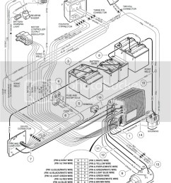 club car schematics wiring diagram insidewiring diagram for 48 volt golf cart 10 [ 781 x 1023 Pixel ]