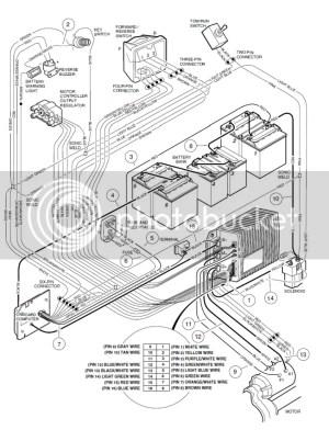 Club Car Carryall 6 2015 Parts Manual | 2019 Ebook Library