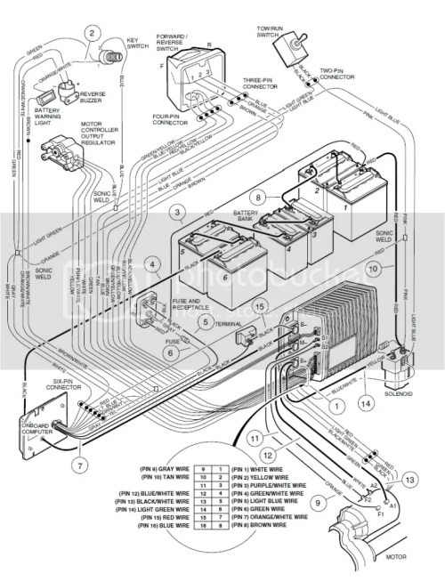 small resolution of 1976 caroche club car battery diagram wiring diagram used wiring diagram for 1976 to 1978 club car