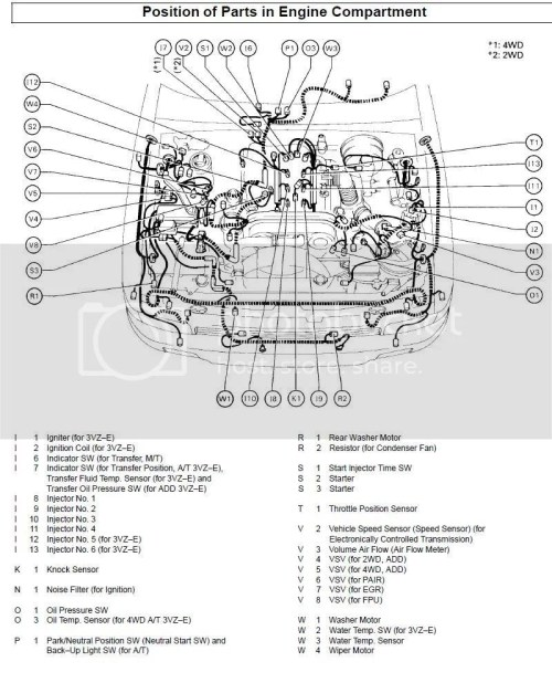 small resolution of 1990 toyota 4runner engine diagram wiring diagram schematics4runner engine diagram wiring diagram schema 1990 toyota pickup