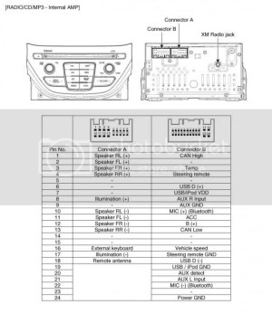 Remote lead options in trunk for amp  Hyundai Genesis Forum
