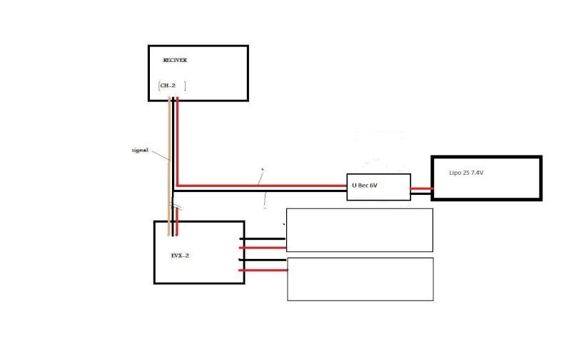 traxxas receiver wiring diagram