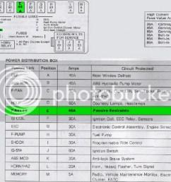 2002 thunderbird fuse box wiring library 92 thunderbird fuse box [ 1024 x 821 Pixel ]