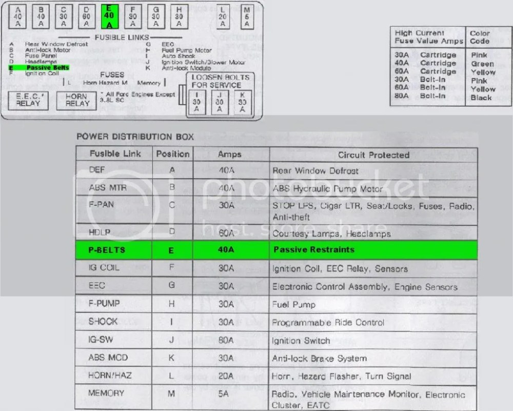 medium resolution of 2002 thunderbird fuse box wiring library 92 thunderbird fuse box