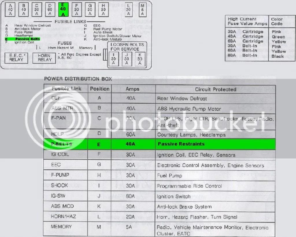 hight resolution of 2002 thunderbird fuse box wiring library 92 thunderbird fuse box